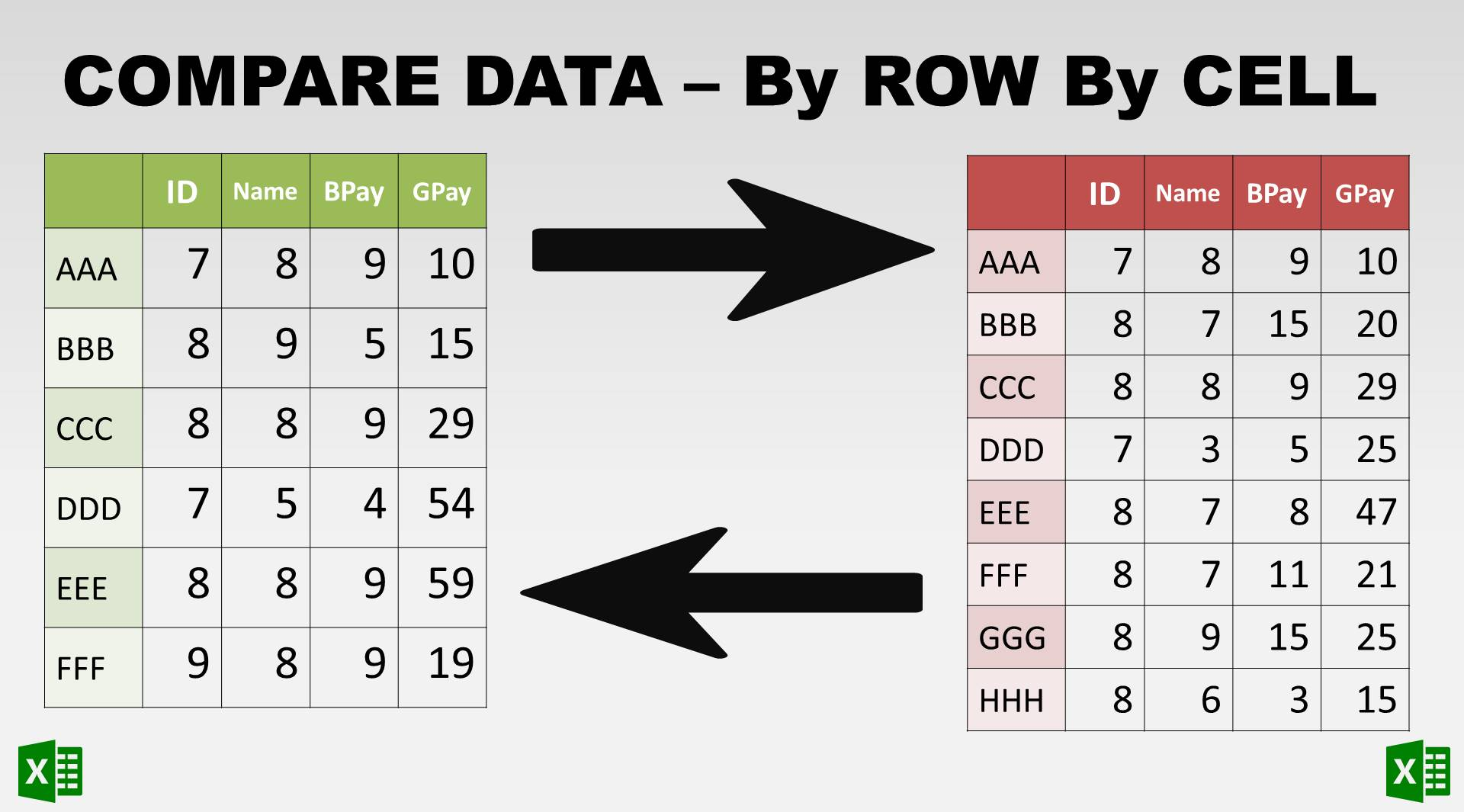 Compare Data Workbook – Compare Data by Row by Cell with Excel VBA Workbook