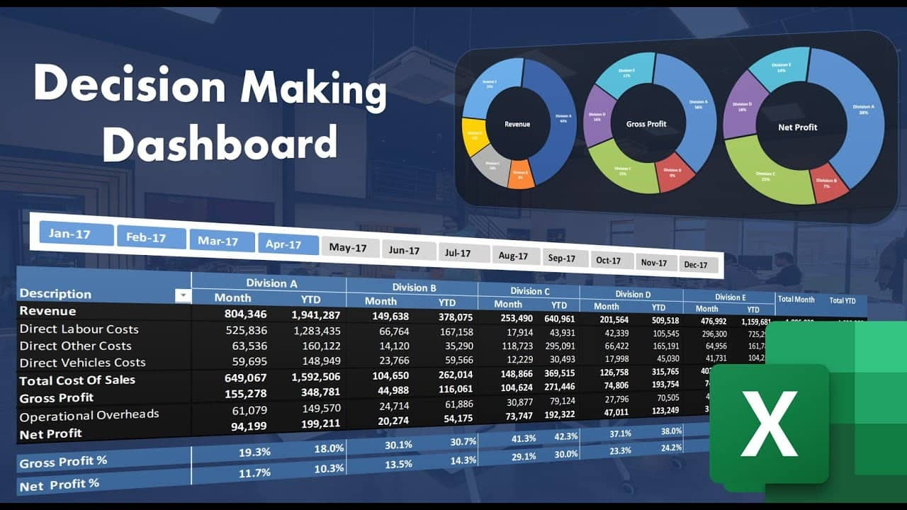 Dynamic and Interactive Excel Dashboards with Power Query
