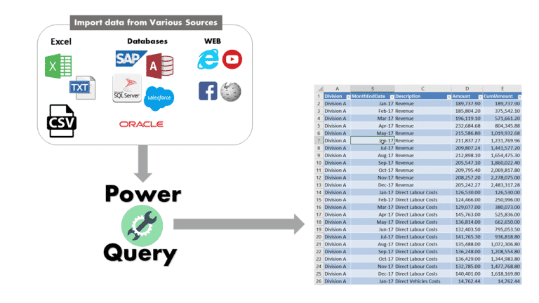 How to Transform Your Messy Data with Power Query like Magic! My Story 1